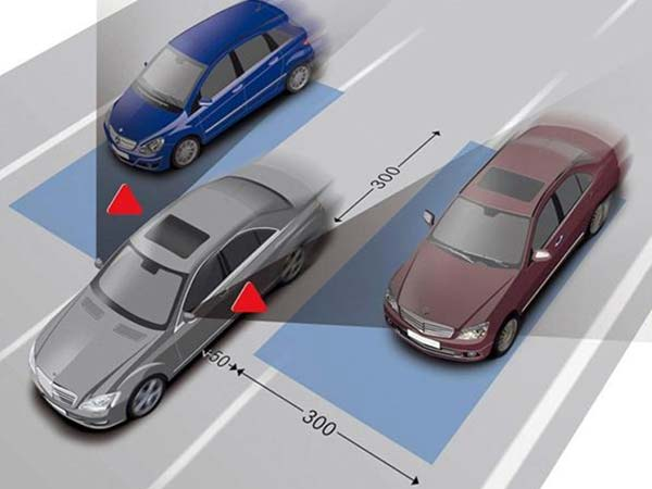 Blind spot radar frequencies features